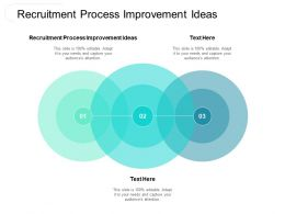 Recruitment Process Improvement Ideas Ppt Powerpoint Presentation Ideas Outfit Cpb