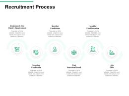 Recruitment Process Job Offer Candidates Ppt Powerpoint Presentation Pictures Example Topics