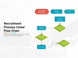 Recruitment Process Linear Flow Chart