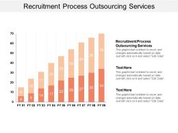 Recruitment Process Outsourcing Services Ppt Powerpoint Presentation Icon Demonstration Cpb