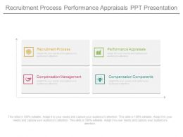 Recruitment Process Performance Appraisals Ppt Presentation