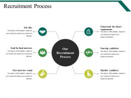 Recruitment Process Powerpoint Slide Designs Download