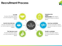 Recruitment Process Powerpoint Slide Rules