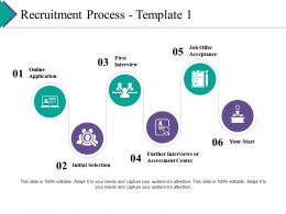 Recruitment Process Ppt Gallery Display