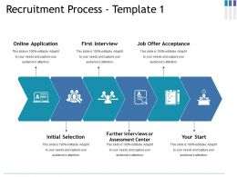 Recruitment Process Ppt Gallery Elements