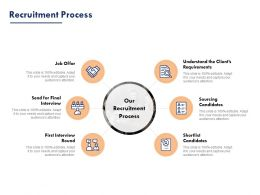 Recruitment Process Ppt Powerpoint Presentation Layouts Elements