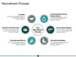 Recruitment Process Ppt Powerpoint Presentation Visual Aids Infographic Template