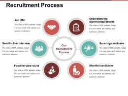 Recruitment Process Presentation Diagrams