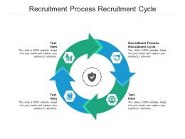 Recruitment Process Recruitment Cycle Ppt Powerpoint Presentation Inspiration Deck Cpb