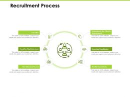 Recruitment Process Requirement Ppt Powerpoint Presentation Layouts