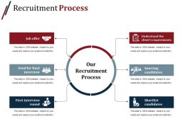 Recruitment Process Sample Presentation Ppt