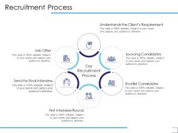 Recruitment Process Shortlist Candidates Ppt Powerpoint Presentation Inspiration Graphic