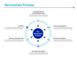 Recruitment Process Shortlist Candidates Ppt Presentation Summary Objects