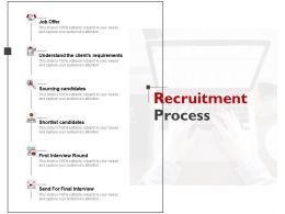 Recruitment Process Sourcing Candidates Ppt Powerpoint Presentation File