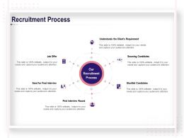 Recruitment Process Sourcing Candidates Ppt Powerpoint Skills