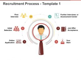 Recruitment Process Template 1 Example Of Ppt Presentation