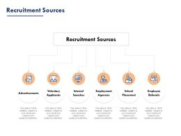 Recruitment Sources Advertisements Ppt Presentation Pictures Background Image
