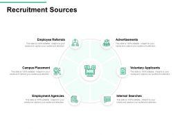 Recruitment Sources Agencies Placement Ppt Powerpoint Presentation Infographics Grid