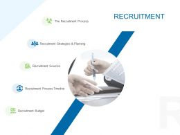 Recruitment Sources Budget Ppt Powerpoint Presentation Layout