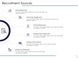 Recruitment Sources Campus Placement Ppt Powerpoint Presentation Layouts Background