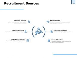 Recruitment Sources Internal Searches Ppt Powerpoint Presentation Show Infographic Template
