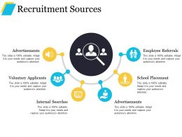 Recruitment Sources Powerpoint Presentation Templates