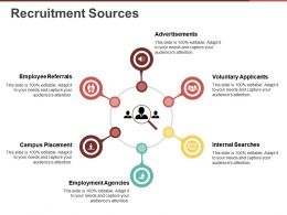 Recruitment Sources Powerpoint Show