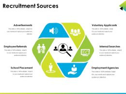 Recruitment Sources Powerpoint Slide Presentation Guidelines