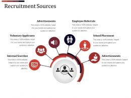 Recruitment Sources Ppt Examples