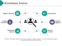 Recruitment Sources Ppt Gallery Graphics Pictures