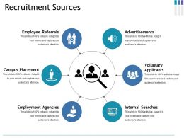 Recruitment Sources Ppt Gallery Graphics Tutorials