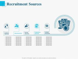 Recruitment Sources Ppt Powerpoint Presentation Styles Aids