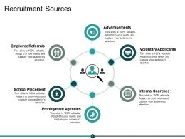 Recruitment Sources Ppt Powerpoint Presentation Visual Aids Infographics