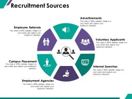 Recruitment Sources Ppt Summary Graphics Template