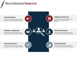 Recruitment Sources Presentation Diagrams