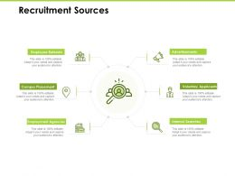 Recruitment Sources Voluntary Applicants Ppt Powerpoint Presentation Portfolio Graphics