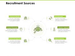 Recruitment Sources Voluntary Applicants Ppt Powerpoint Presentation Portfolio Graphics