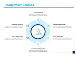 Recruitment Sources Voluntary Applicants Ppt Presentation Summary Outfit