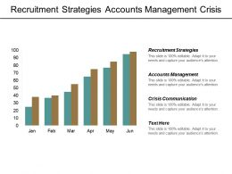 Recruitment Strategies Accounts Management Crisis Communication Cost Management Cpb