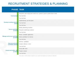 Recruitment Strategies And Planning Ppt Powerpoint Slides Ideas