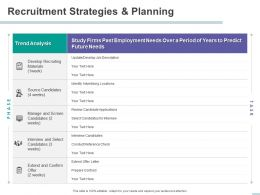 Recruitment Strategies And Planning Source Candidates Powerpoint Presentation Format Ideas