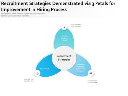 Recruitment Strategies Demonstrated Via 3 Petals For Improvement In Hiring Process