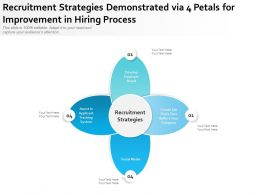Recruitment Strategies Demonstrated Via 4 Petals For Improvement In Hiring Process