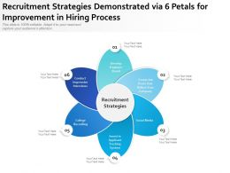 Recruitment Strategies Demonstrated Via 6 Petals For Improvement In Hiring Process