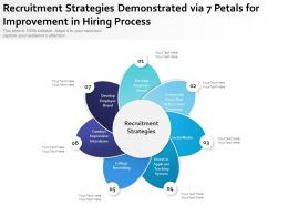 Recruitment Strategies Demonstrated Via 7 Petals For Improvement In Hiring Process
