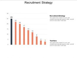 Recruitment Strategy Ppt Powerpoint Presentation Icon Layout Ideas Cpb