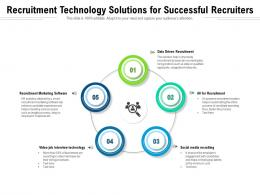 Recruitment Technology Solutions For Successful Recruiters