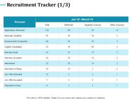 Recruitment Tracker Minimally Qualified Ppt Powerpoint Presentation Styles Ideas