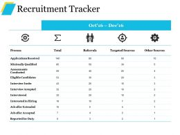 Recruitment Tracker Powerpoint Presentation Templates