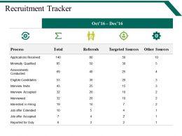 Recruitment Tracker Powerpoint Slide Designs Download